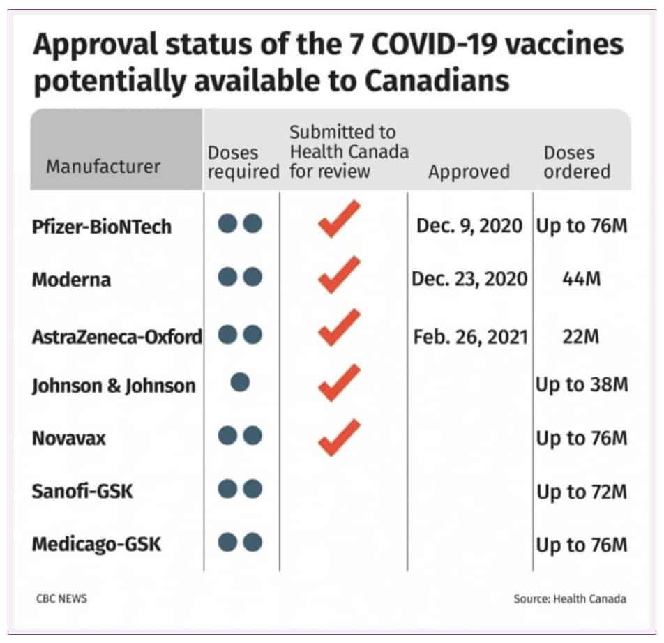 Newsletter - how do vaccines differ