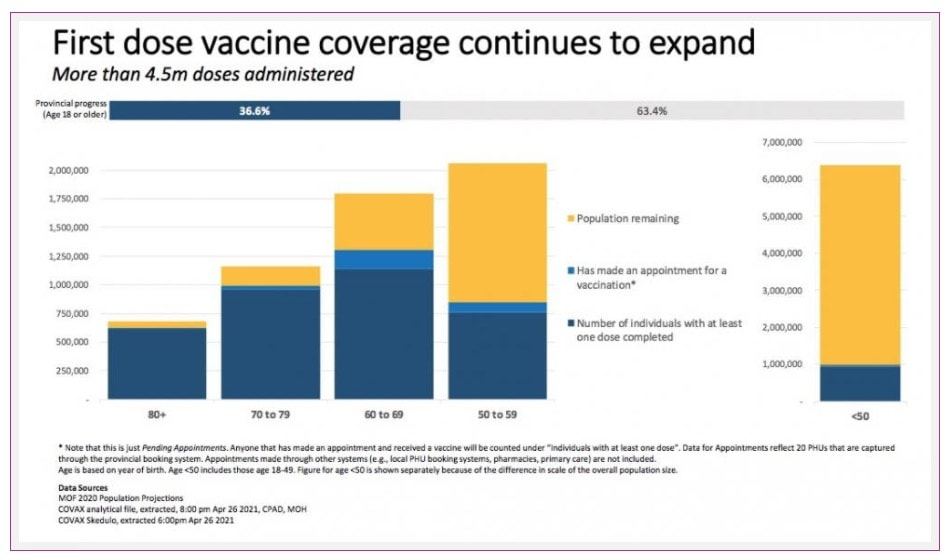 Newsletter - Kids and Vaccines, Lockdown